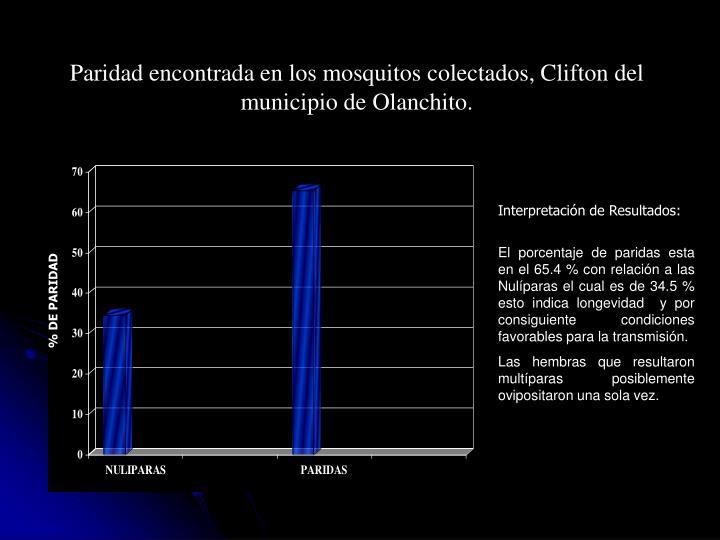 Paridad encontrada en los mosquitos colectados, Clifton del municipio de Olanchito.