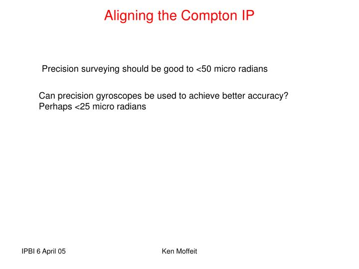 Aligning the Compton IP
