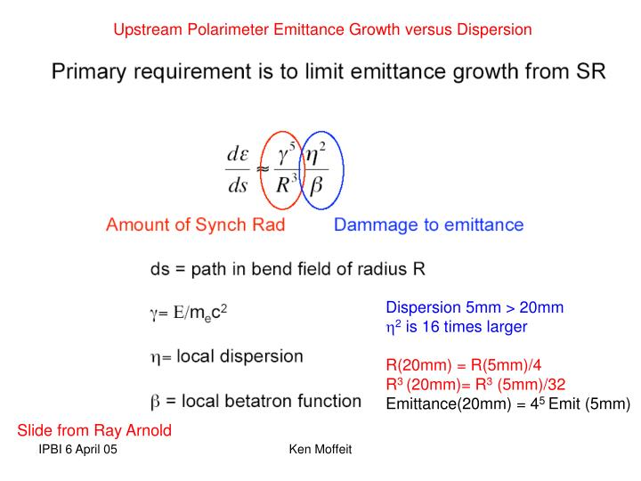 Upstream Polarimeter Emittance Growth versus Dispersion