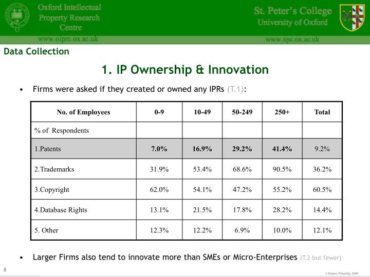 1. IP Ownership & Innovation