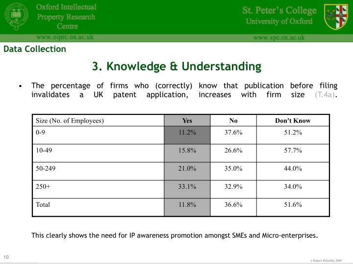 3. Knowledge & Understanding