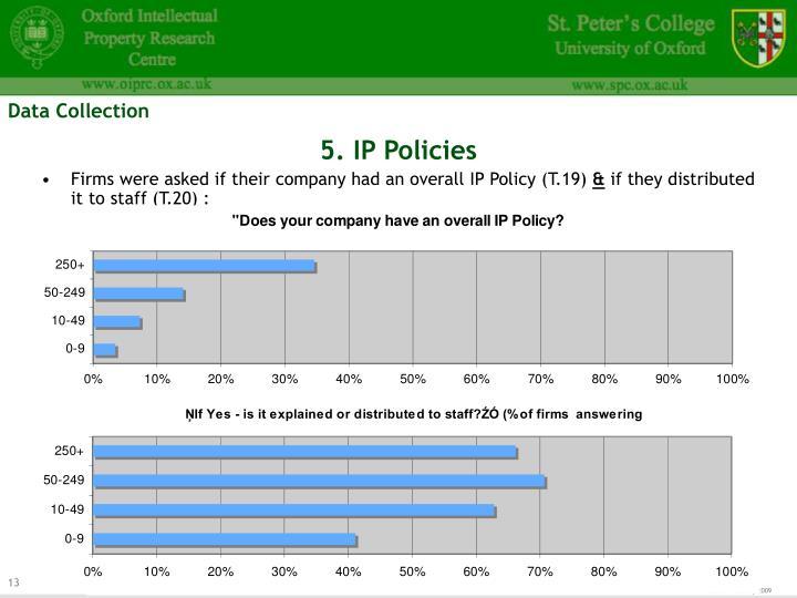 5. IP Policies