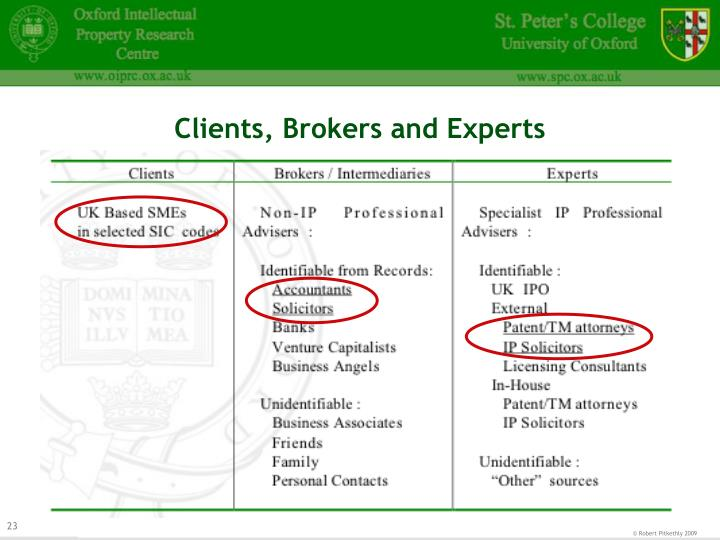 Clients, Brokers and Experts