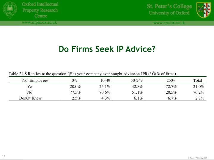 Do Firms Seek IP Advice?