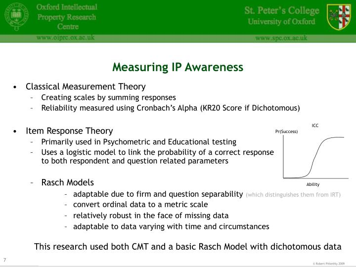 Measuring IP Awareness