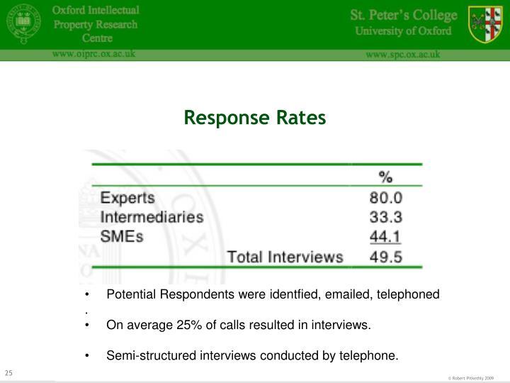 Response Rates