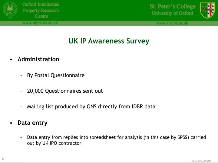 UK IP Awareness Survey