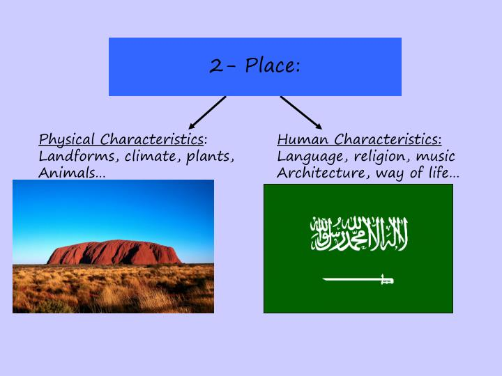 2- Place:
