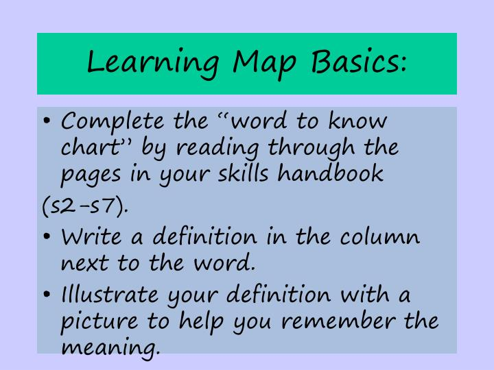 Learning Map Basics: