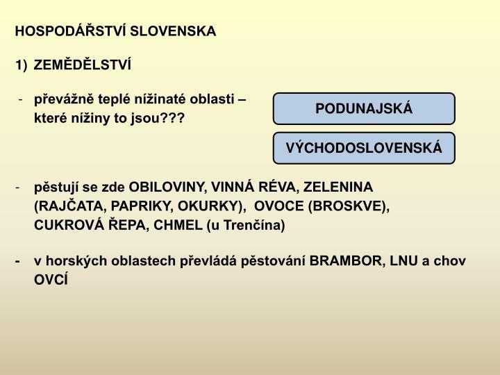 HOSPODÁŘSTVÍ SLOVENSKA