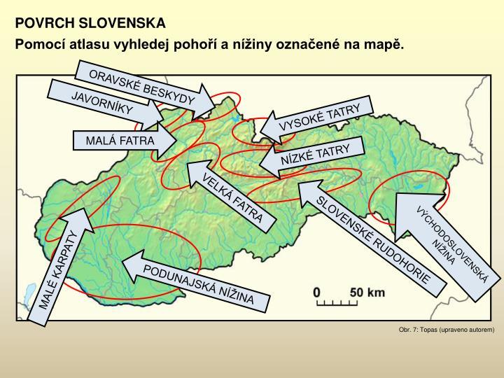 POVRCH SLOVENSKA