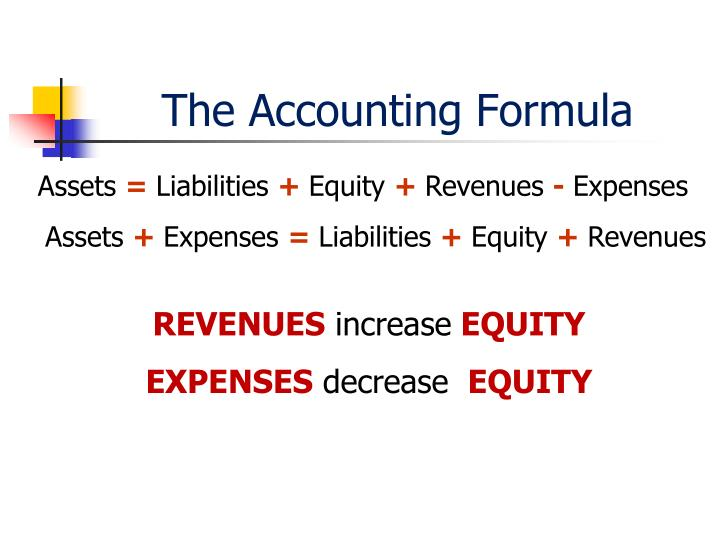 The Accounting Formula
