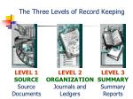 the three levels of record keeping