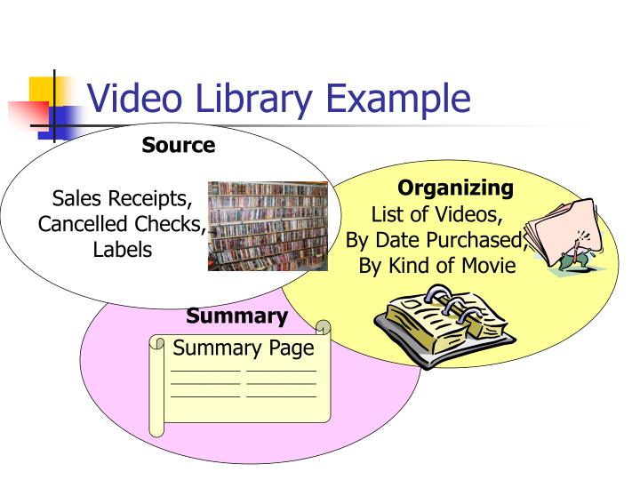 Video library example