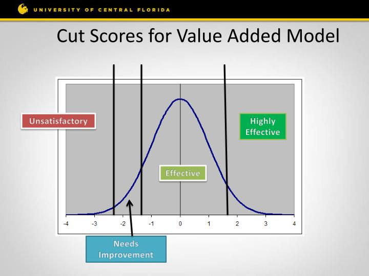 Cut Scores for Value Added Model