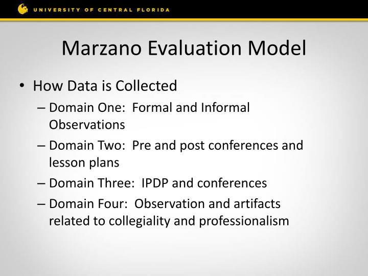 Marzano Evaluation Model