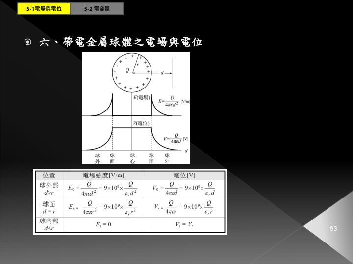 六、帶電金屬球體之電場與電位
