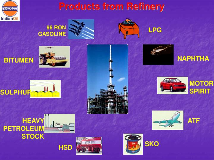 Products from Refinery