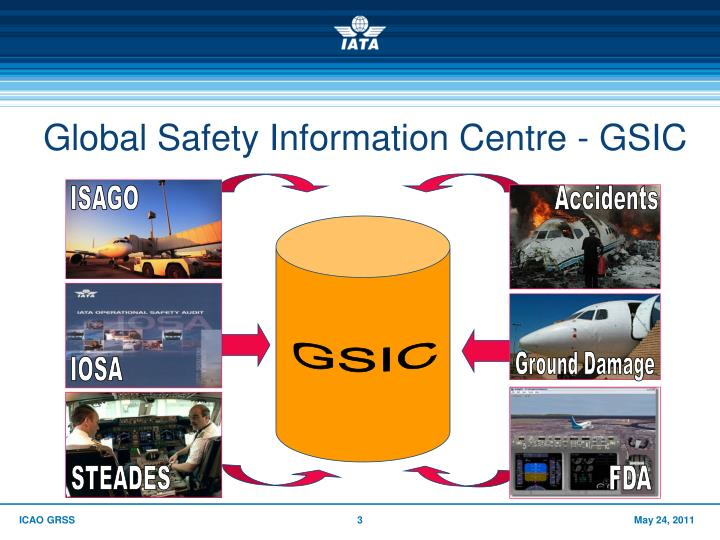 Global safety information centre gsic