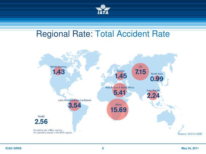 Regional Rate: