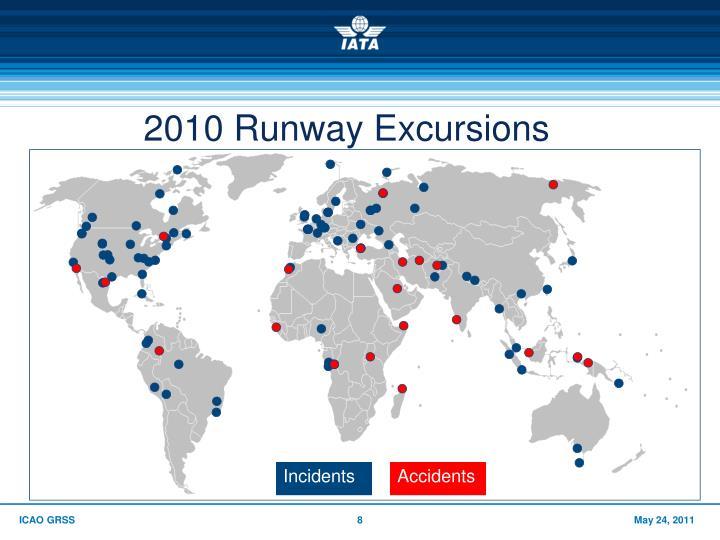 2010 Runway Excursions