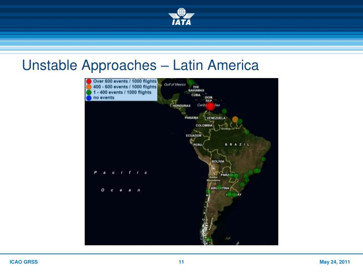 Unstable Approaches – Latin America