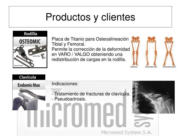 Productos y clientes