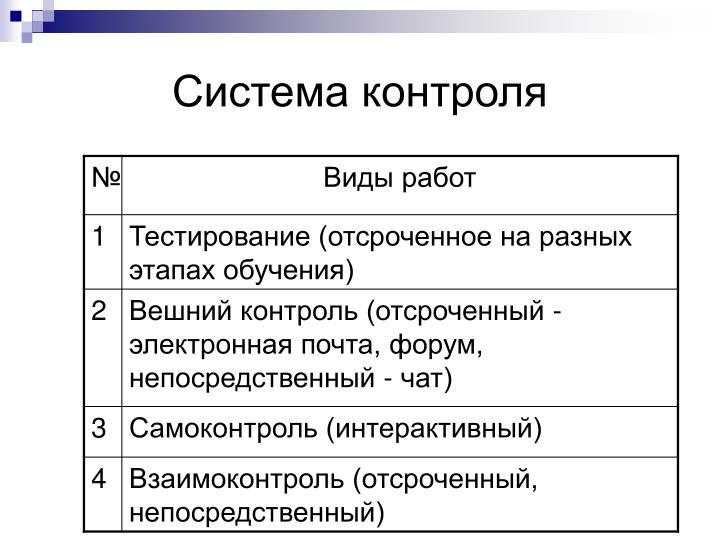 Система контроля