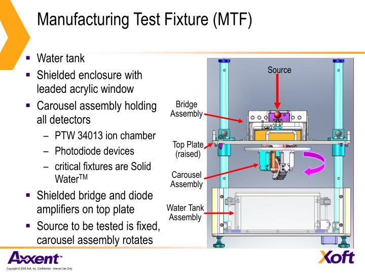 Manufacturing Test Fixture (MTF)