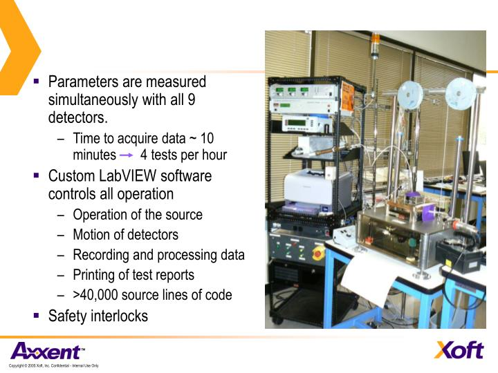 Parameters are measured simultaneously with all 9 detectors.