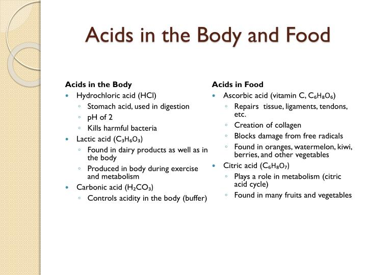 Acids in the Body and Food