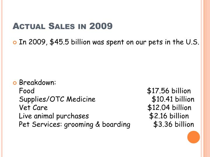 Actual Sales in 2009