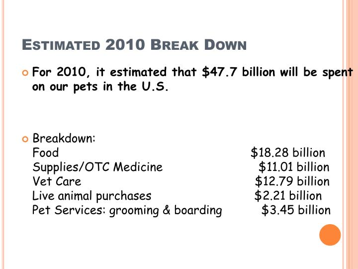 Estimated 2010 Break Down
