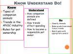 know understand do