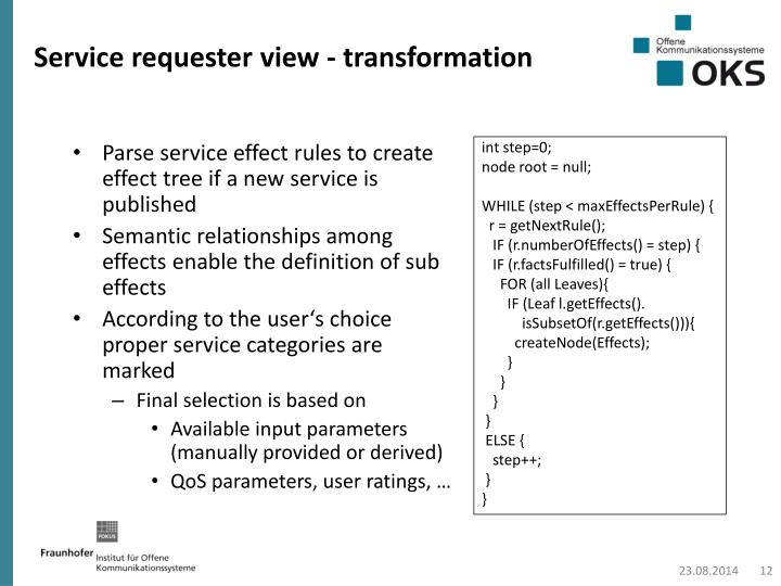 Service requester view - transformation