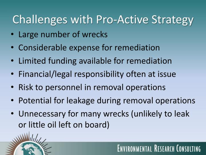 Challenges with Pro-Active Strategy