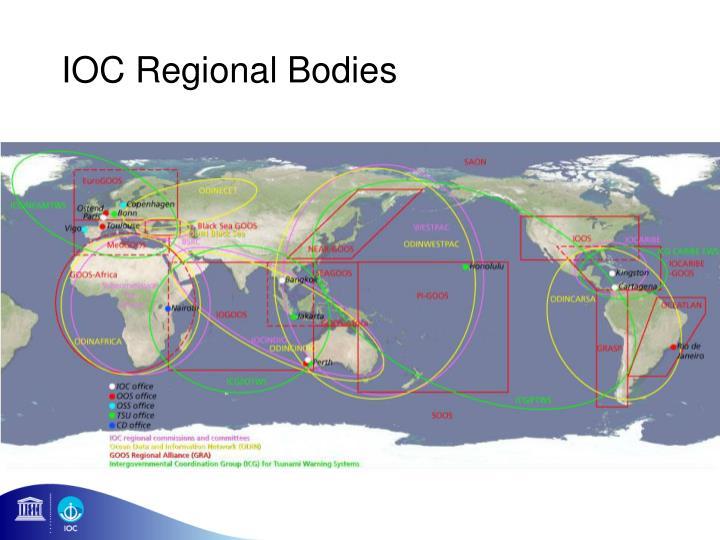 IOC Regional Bodies