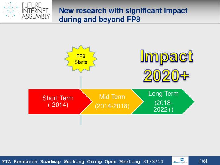 New research with significant impact during and beyond FP8