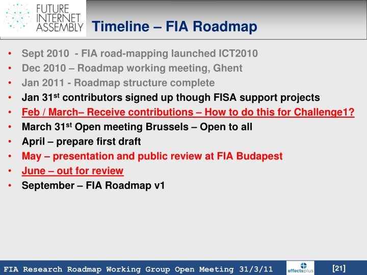 Timeline – FIA Roadmap