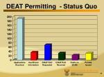 deat permitting status quo