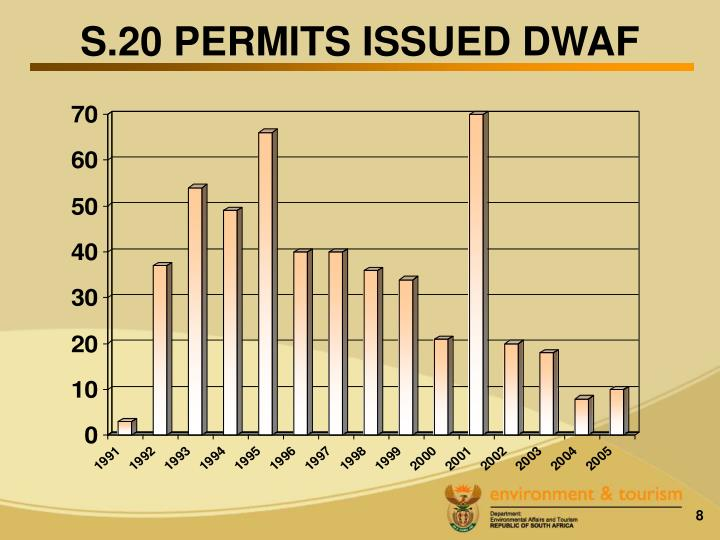 S.20 PERMITS ISSUED DWAF