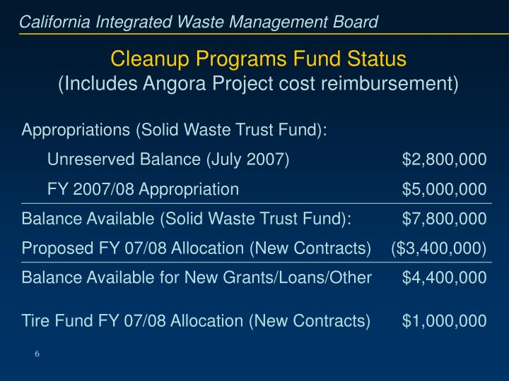 Cleanup Programs Fund Status