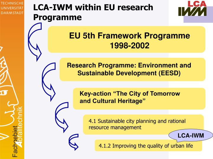 LCA-IWM within EU research Programme
