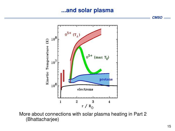 ...and solar plasma