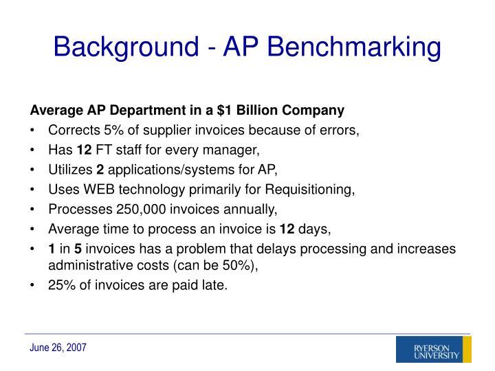 Background - AP Benchmarking