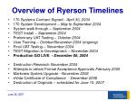 overview of ryerson timelines
