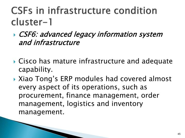 CSFs in infrastructure condition cluster-1