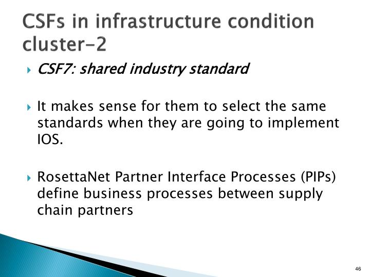 CSFs in infrastructure condition cluster-2