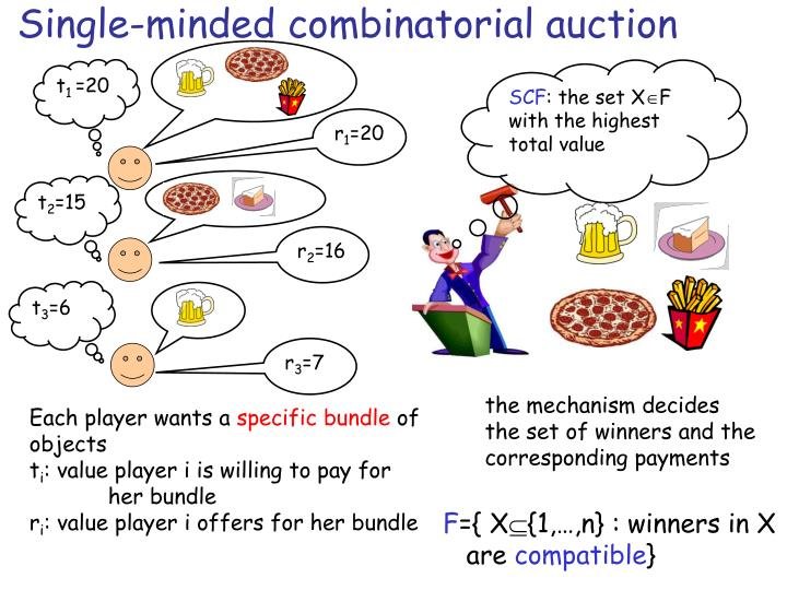 Single minded combinatorial auction