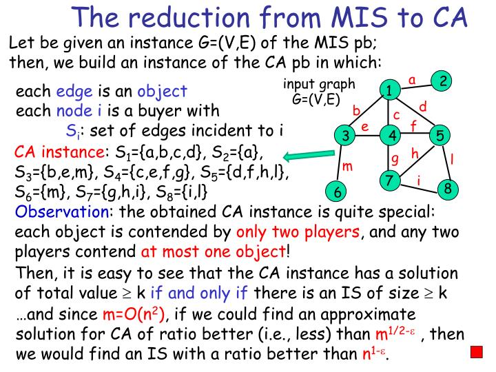 The reduction from MIS to CA